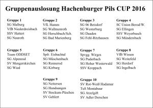 An den Beitrag angehängtes Bild: http://www.svadlerderschen.de/News/HPC2016.jpg